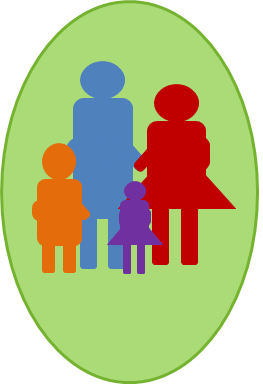 Safety Family